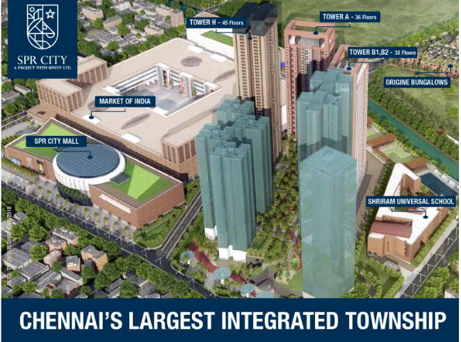 Future of real estate in chennai