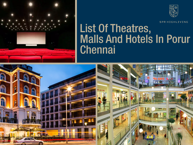 List of theatres, malls and hotels in Porur, Chennai